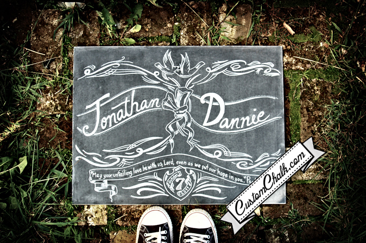chalkboard sign - blackboard sign